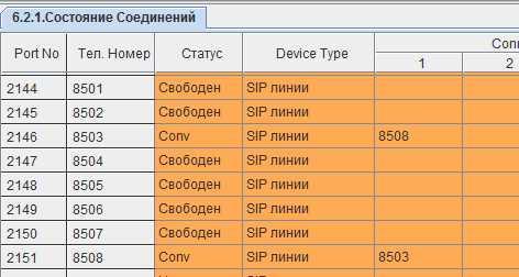 самый низкий процент кредита в банках россии